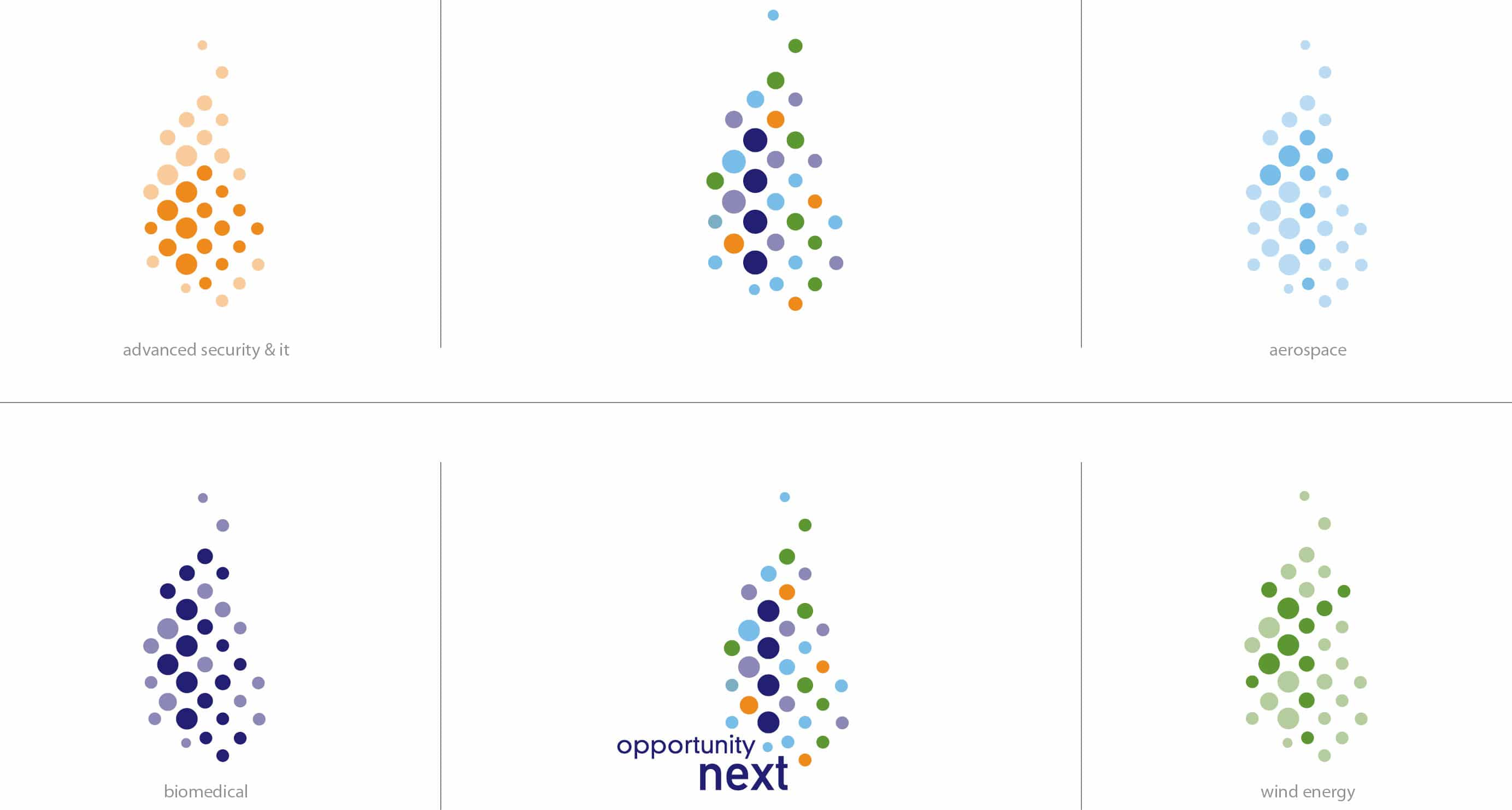 OpportunityNext_blog