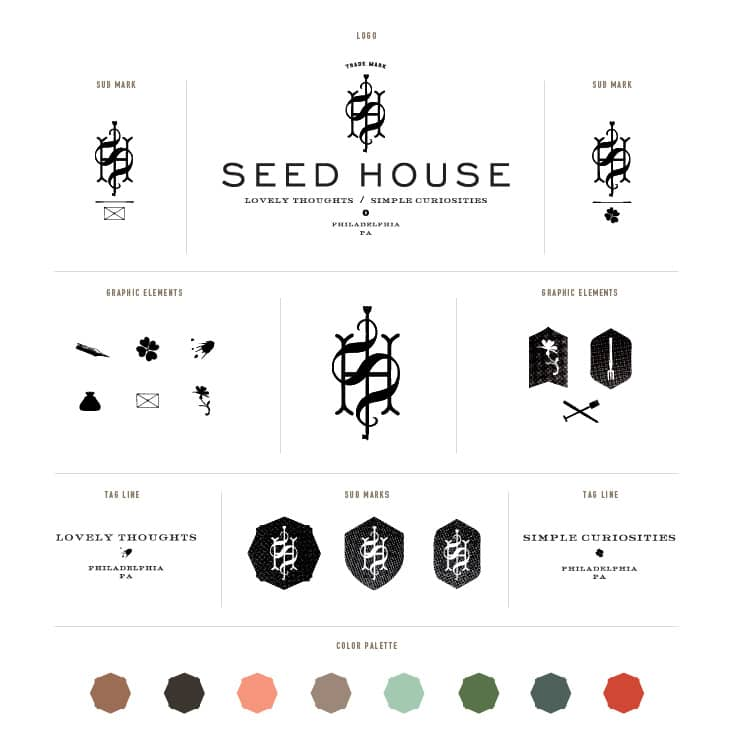 Seedhouse_blogpost