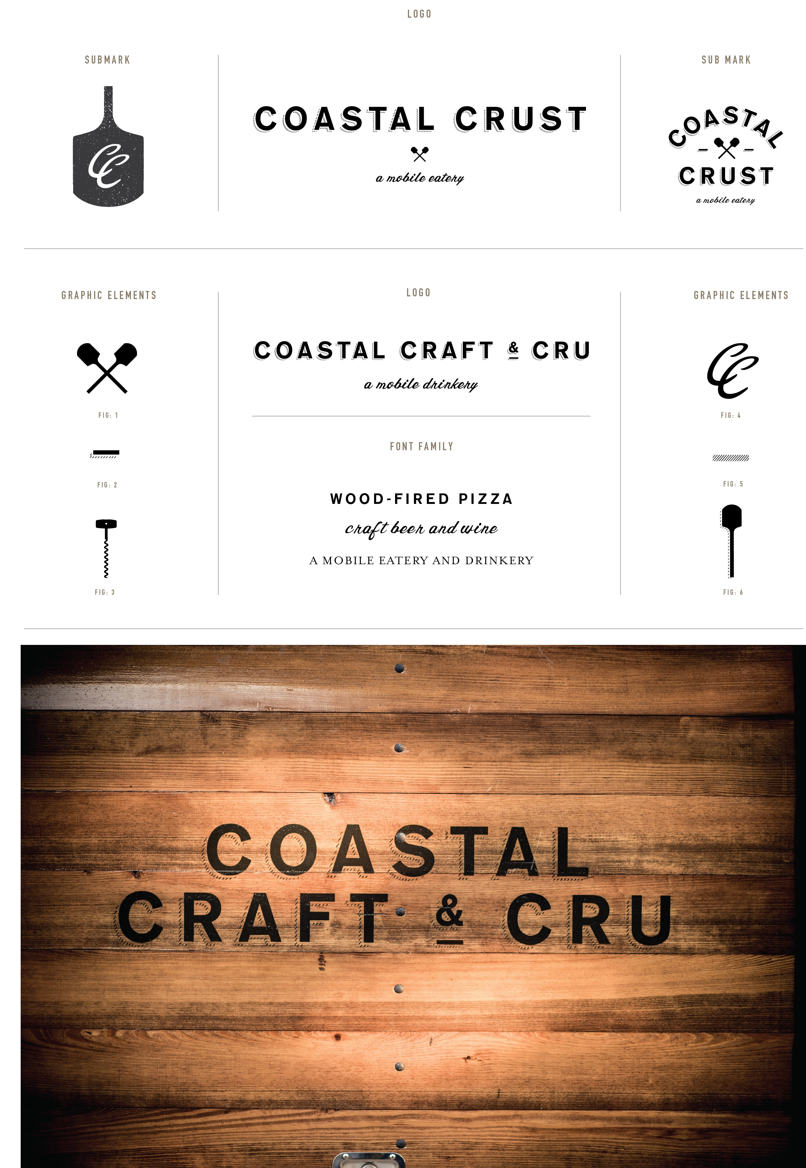 CoastalCrust_blogpost